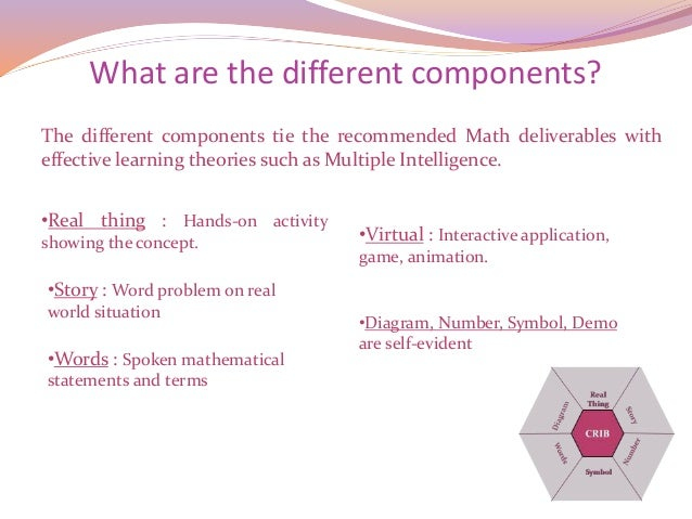 howard gardner multiple intelligences thesis Instruction and how howard gardner's theory of multiple intelligences (mi) can be used as a method to differentiate instruction the mi theory explains how every person.