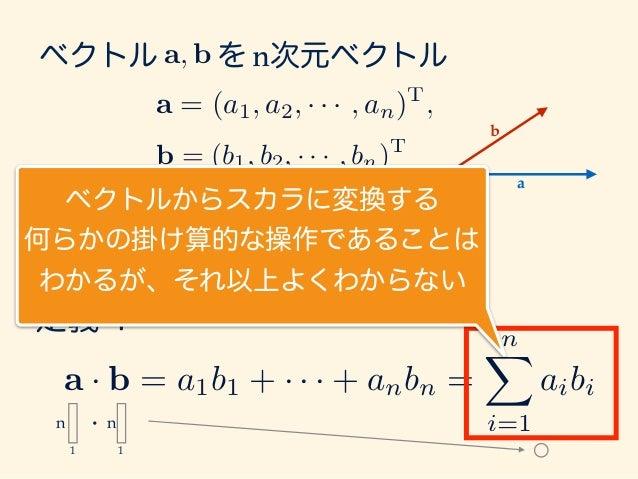 ベクトル a = (a1, a2, · · · , an)T , の長さ(ノルム)は、 のように、自身との内積のルートとして 表せます a kak2 kak = p a1 · a1 + · · · + an · an = v u u t nX ...