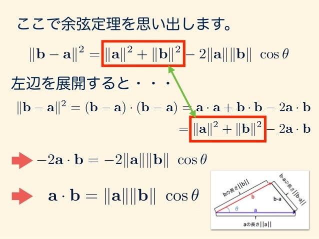 a · b = kakkbk cos ✓ 定義2 よって、もう一つの内積の定義、 と同値であることがわかりました。