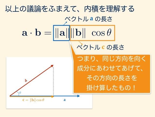 a b θ c = kbk cos ✓ この絵の場合、aの方向にあわせている 以上の議論をふまえて、内積を理解する a · b = kakkbk cos ✓ ベクトル の長さc ベクトル の長さa つまり、同じ方向を向く 成分にあわせてあげて、...