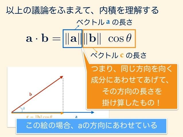 なので、角度が垂直だと、射影した の長さ が0になってしまうので、内積も 0 になる。 c 逆も然り。 内積が0だと垂直と言える。