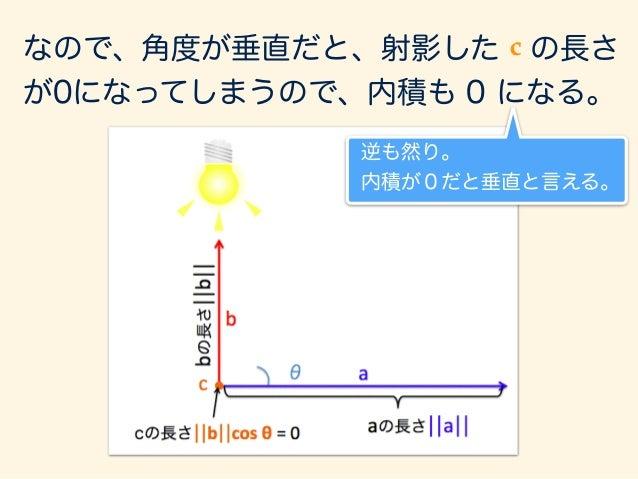 2つのベクトル , の 長さが1だった場合 a b