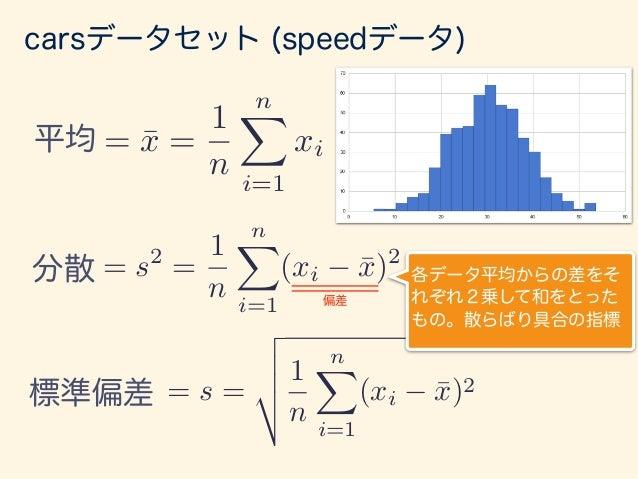 分散・標準偏差の視覚的イメージ 2 = s2 = 1 n nX i=1 (xi ¯x)2 偏差は、単純に足し てしまうと、釣り合っ ているので0になる → 偏差2乗しているオレンジの正方形の面積を平均した もの。下記では中心をずらしているが、最...