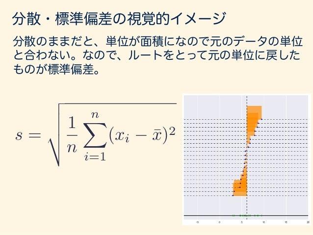 分散・標準偏差のもう一つのイメージ x = (x1, · · · , xn) x0 = (x1 ¯x, · · · , xn ¯x) データをn次元ベクトル として見てみる。x 平均 からの偏差のベクトルを¯x とすると、その時、 の長さ はx...