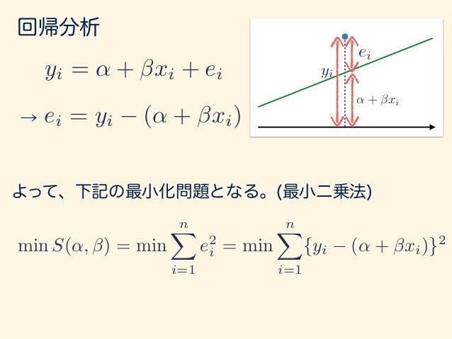 回帰分析 → 黒い線(残差)が最小になるようにα、βを調整する αを変えてみる βを変えてみる https://goo.gl/BDtIU0 https://goo.gl/jmrk07 アニメーション:アニメーション: