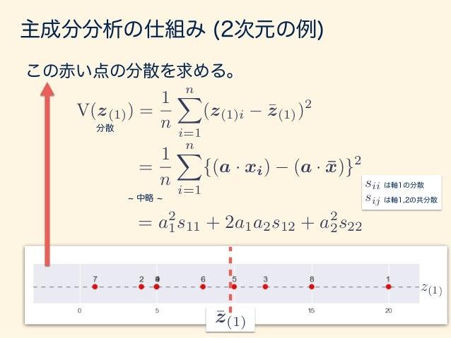この赤い点の分散を求める。 主成分分析の仕組み (2次元の例) V(z(1)) = 1 n nX i=1 (z(1)i ¯z(1))2 分散 = 1 n nX i=1 {(a · xi) (a · ¯x)}2 中略 は軸1の分散 は軸1,2の共...