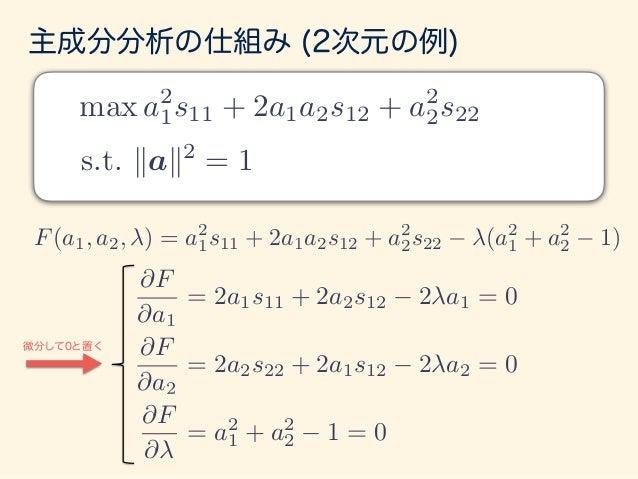 主成分分析の仕組み (2次元の例) 前ページの式を整理すると、  s11 s12 s12 s22  a1 a2 =  a1 a2 分散共分散行列の固有値問題となっている!