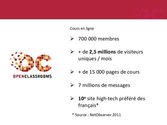 Cours  en  ligne    Ø 700  000  membres   Ø +  de  2,5  millions  de  visiteurs   uniques  /...