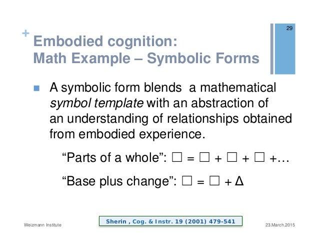 Symbolic Form Math Dolapgnetband