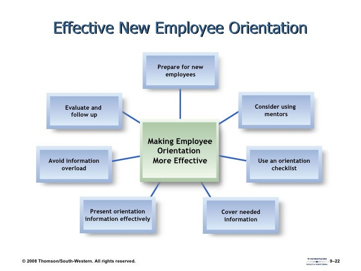 new hire orientation format