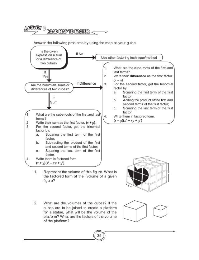 K to 12 Grade 8 Math Learner Module – Difference of Cubes Worksheet