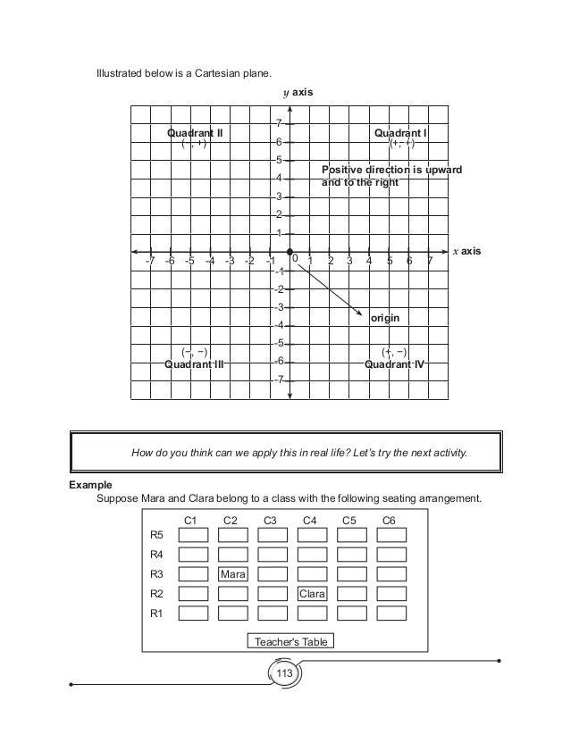 K to 12 - Grade 8 Math Learners Module Quarter 2