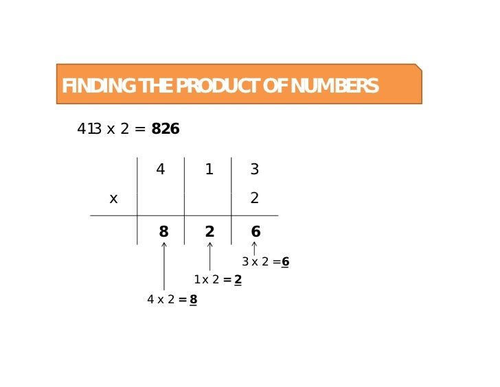 FINDING THE PRODUCT OF NUMBERS 413 x 2 = 826           4      1       3     x                    2           8      2     ...