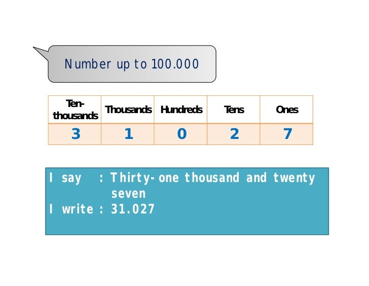 Math primary 4 numbers up to 100 000