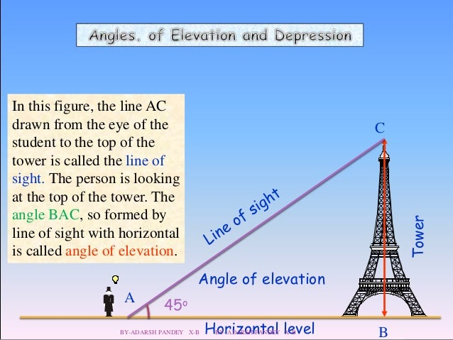 how to find the height of a tree using trigonometry