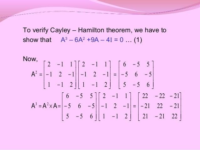 Cayley-hamilton theorem definition, equation & example video.