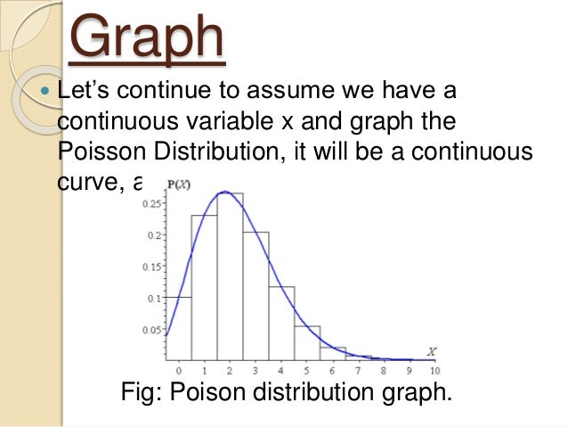 probability theory and poisson dirichlet distribution The two-parameter poisson–dirichlet distribution is a probability distribution on the set frequencies in a variety of contexts including number theory.
