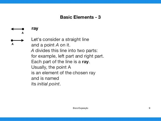 Maths Symbols Geometry First Elements