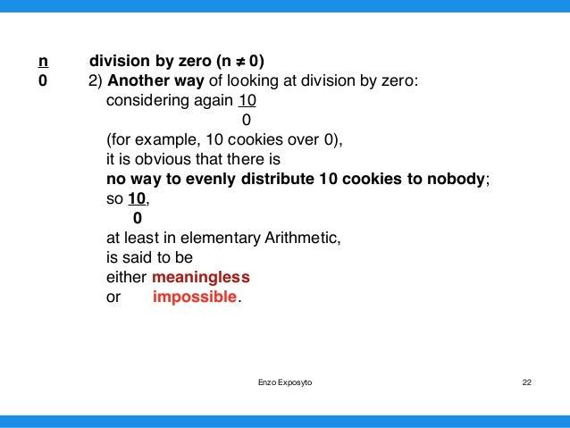 Maths Symbols Inverse Operations