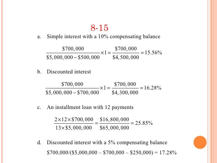 Compensating Balance Loans