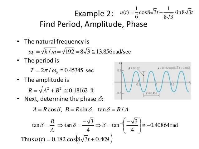 Maths 3 ppt