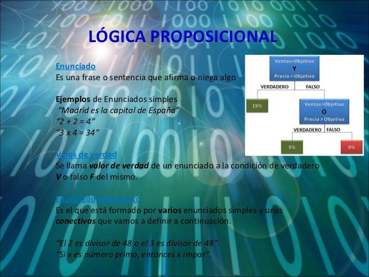 """LÓGICA PROPOSICIONAL Enunciado Es una frase o sentencia que afirma o niega algo Ejemplos  de Enunciados simples """" Madrid e..."""