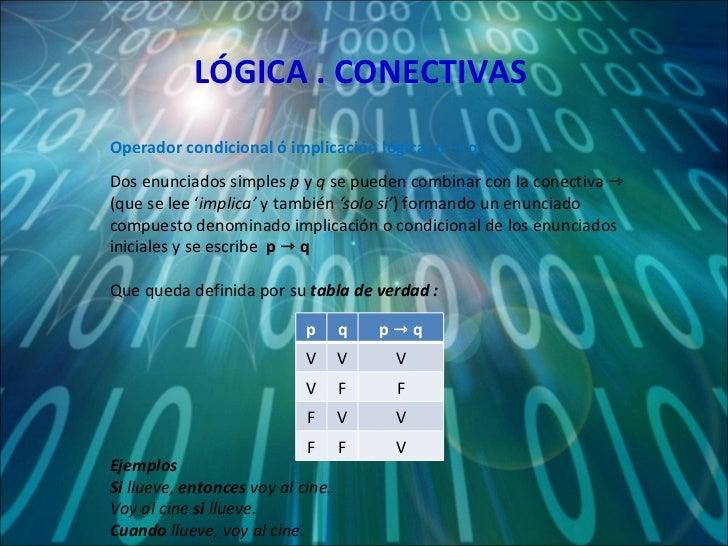 LÓGICA . CONECTIVAS Dos enunciados simples  p  y  q  se pueden combinar con la conectiva ⇾  (que se lee ' implica'  y tamb...