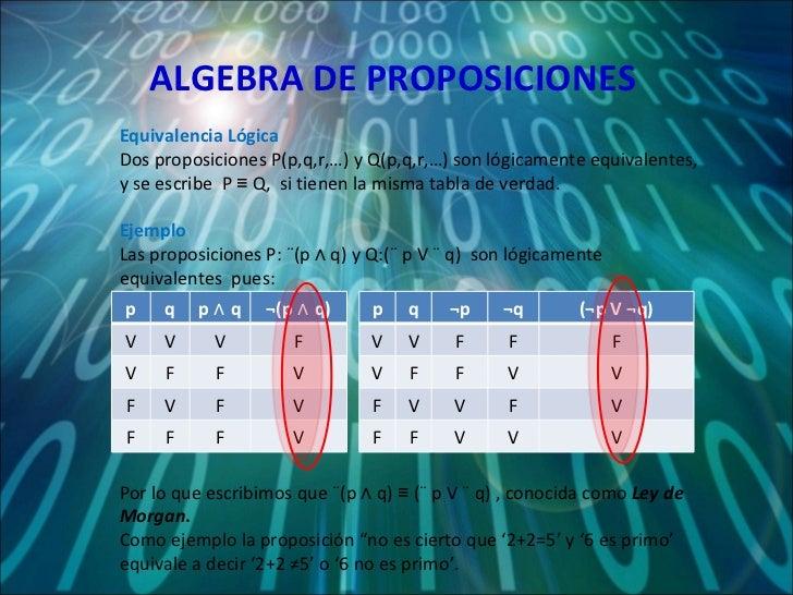 ALGEBRA DE PROPOSICIONES Equivalencia Lógica Dos proposiciones P(p,q,r,…) y Q(p,q,r,…) son lógicamente equivalentes, y se ...