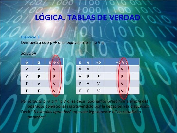 LÓGICA. TABLAS DE VERDAD Ejercicio 3 Demuestra que p  -> q es equivalente a  ¬ p   V   q Solución Por lo tanto  p  -> q  ≡...