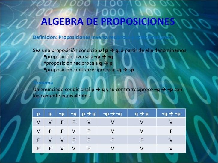 ALGEBRA DE PROPOSICIONES <ul><li>Definición: Proposiciones inversa recíproca y contrarrecíproca </li></ul><ul><li>Sea una ...
