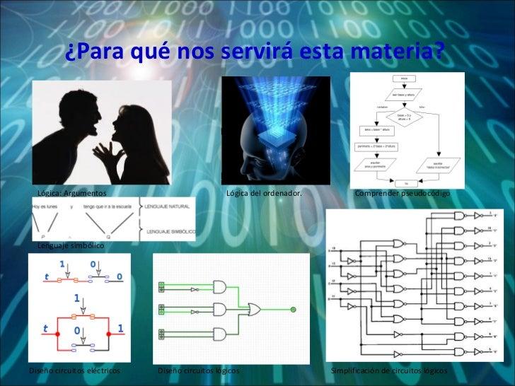 ¿Para qué nos servirá esta materia? Lógica: Argumentos Simplificación de circuitos lógicos Diseño circuitos eléctricos Dis...