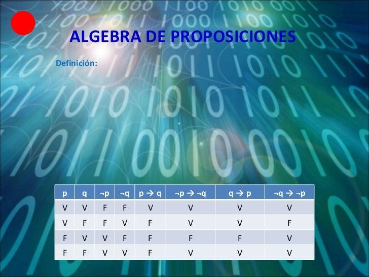 ALGEBRA DE PROPOSICIONES <ul><li>Definición: </li></ul>p q ¬ p ¬ q p  ->  q ¬ p  ->   ¬ q q  ->  p ¬ q  ->   ¬ p V V F F V...