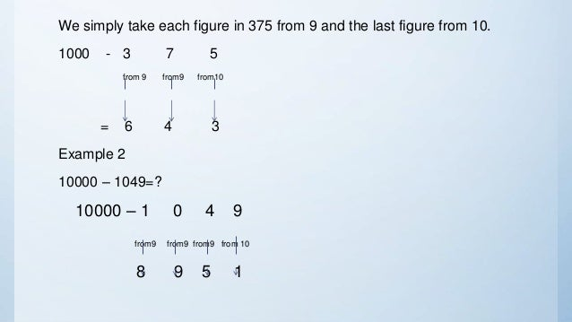 We simply take each figure in 375 from 9 and the last figure from 10. 1000 - 3 7 5 from 9 from9 from10 = 6 4 3 Example 2 1...
