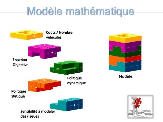 Coûts / Nombre véhicules Sensibilité à modeler des risques Fonction Objective Modèle Modèle mathématique Politique statiqu...