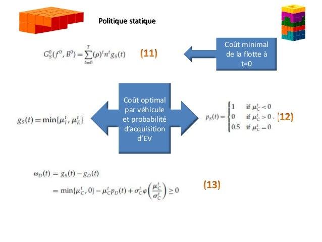 Politique statique Coût minimal de la flotte à t=0 Coût optimal par véhicule et probabilité d'acquisition d'EV