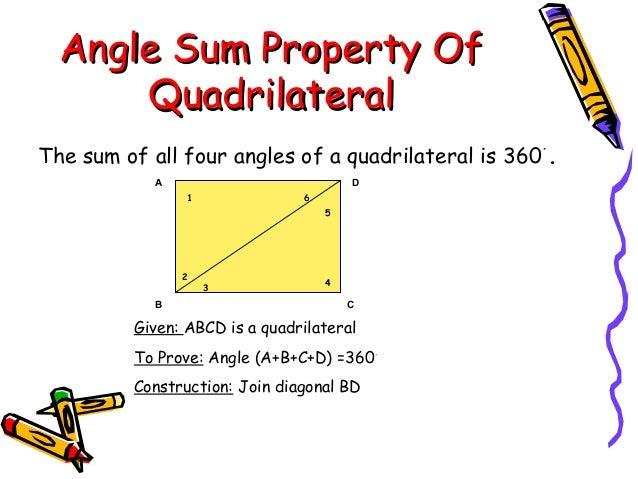 Mathsproject Quadrilaterals