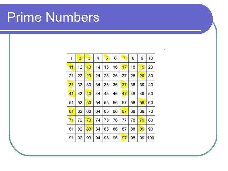 Maths project power point presentation polygon frameworks 61 prime numbers ibookread PDF