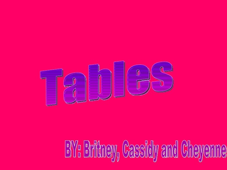 Maths tables powerpoint   britney, cheyenne, cassidy