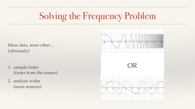 Solving the Frequency Problem  More data, more often…  (obviously)  1. sample faster  (faster from the source)  2. analyze...