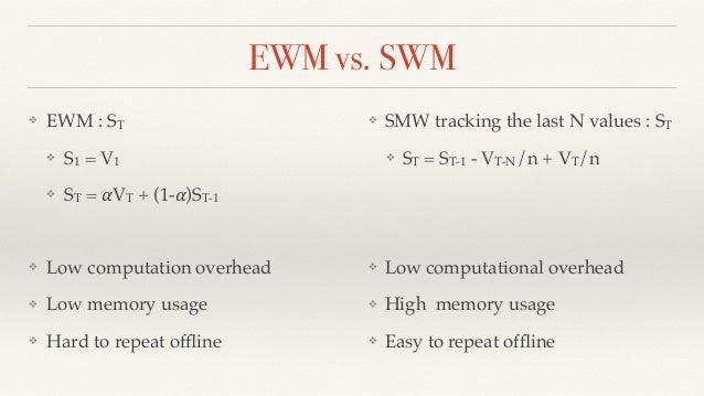 EWM vs. SWM  ❖ EWM : ST  ❖ S1 = V1  ❖ ST = 훼VT + (1-훼)ST-1  ❖ Low computation overhead  ❖ Low memory usage  ❖ Hard to repe...
