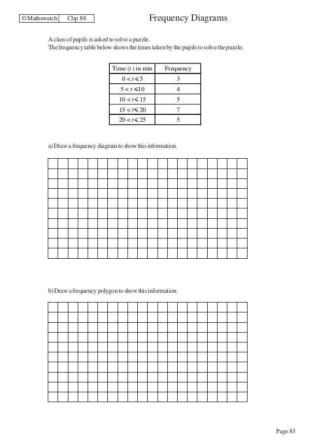 Maths Higher worksheets