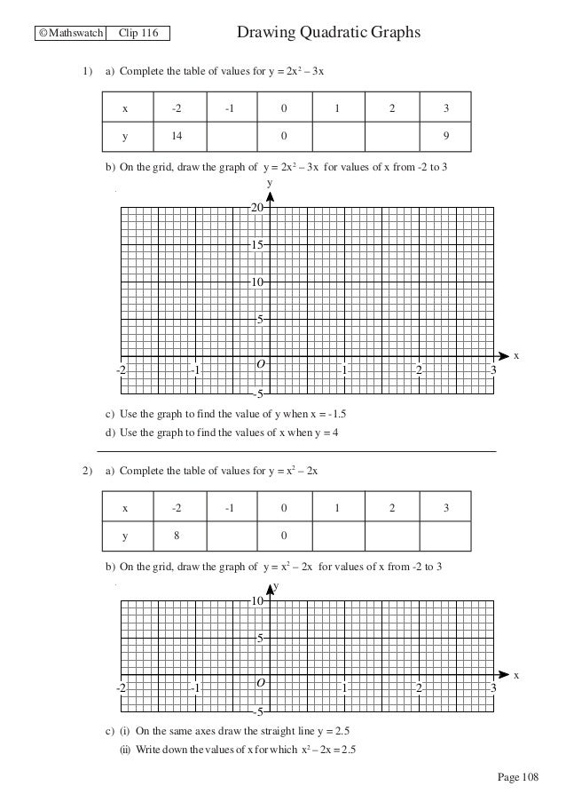 By Drawing The Line Y On The Grid Solve The Equations : Maths higher worksheets