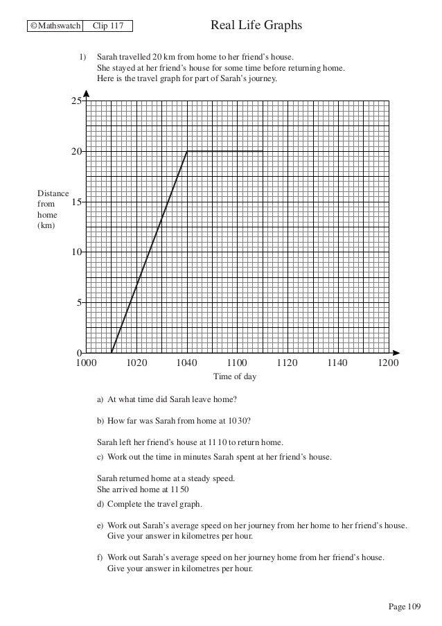 Maths Higher worksheets – Half Life Graph Worksheet