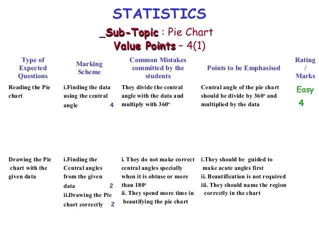 Maths Workshop Class 9 & 10