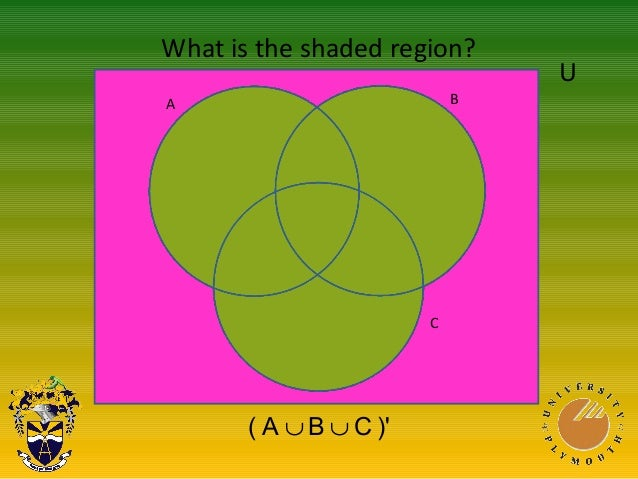 Math unit10 logic and venn diagrams a b u what is the shaded region ccuart Choice Image