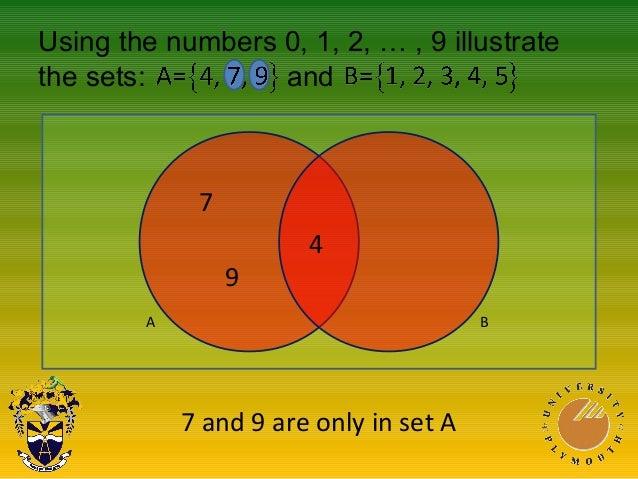 7 Set Venn Diagram Kubreforic