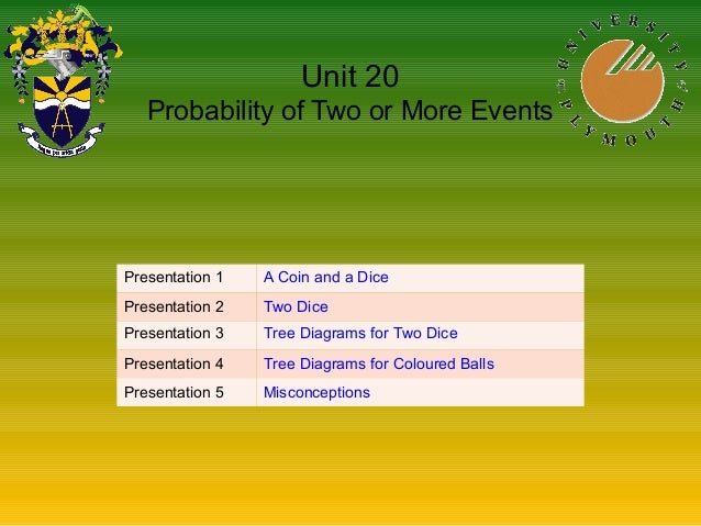 Unit 20 Probability of Two or More Events Presentation 1 A Coin and a Dice Presentation 2 Two Dice Presentation 3 Tree Dia...