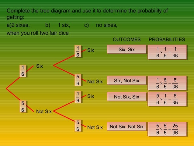 Math unit20 probability of one or more events tree diagrams for two dice 10 ccuart Choice Image