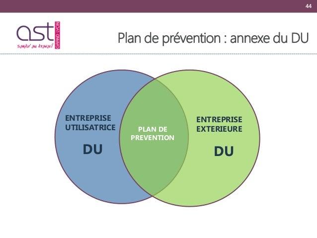 Matinale ast grand lyon valuation des risques rendre for Plan de prevention des risques entreprises exterieures