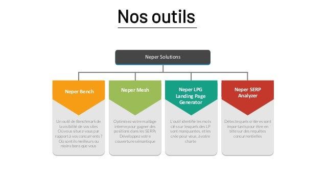 Neper s'est dotée dès son lancement d'un programme de recherche sur les applications de l'IA et du NLP au digital marketin...